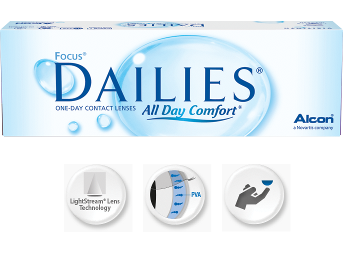 Daily Contact Lenses - Focus® DAILIES® All Day Comfort